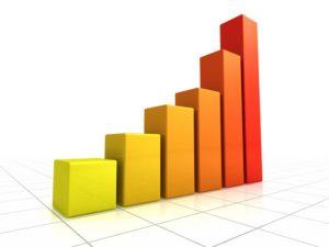 Рейтинг организаций социального обслуживания